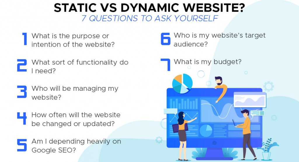 Dynamic vs Static Website Which Should You Use