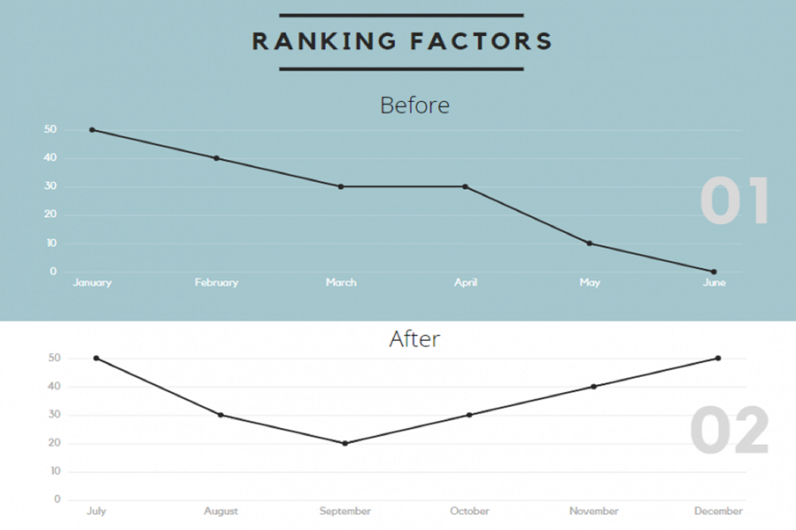 Search Engine Ranking Factors