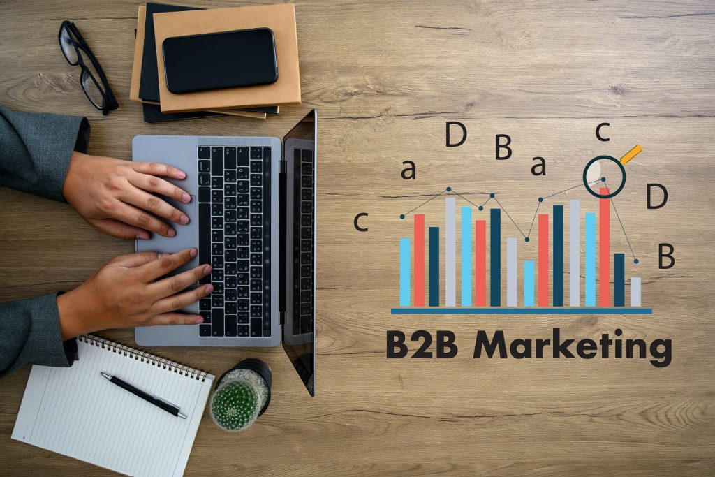 B2B Digital Marketing Approach